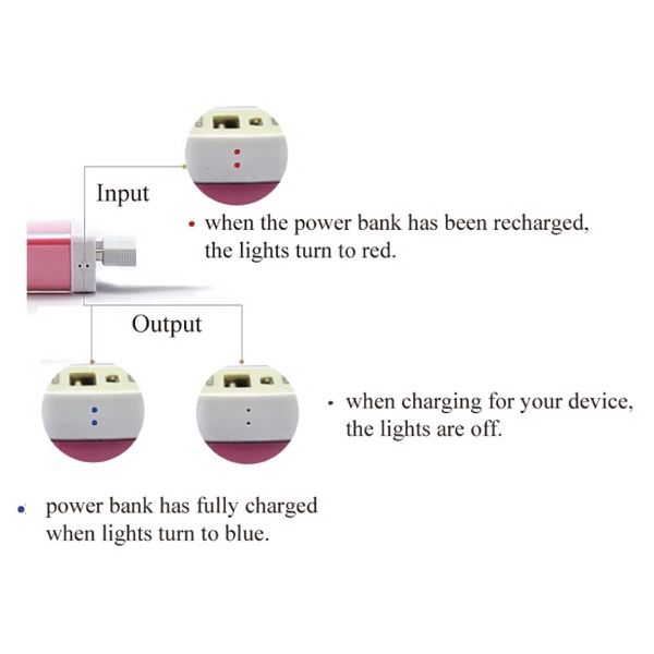 Mobile PowerBank Portable Battery Charger