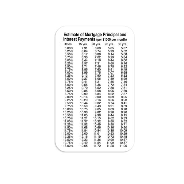 Membership/Calendar Card