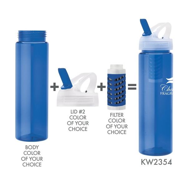 25 Oz. Sports Water Bottle Made From Pet; With Flip Spout & Filter. Bpa Free Photo