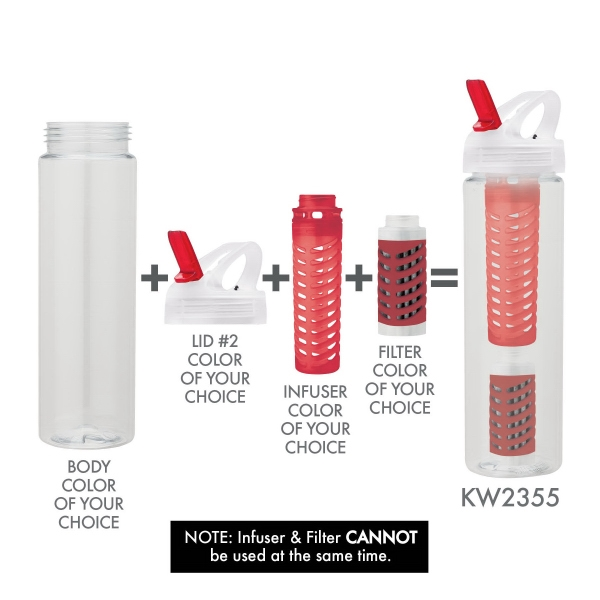 25 Oz. Sports Water Bottle Made From Pet; Flip Spout, Infuser & Filter. Bpa Free Photo