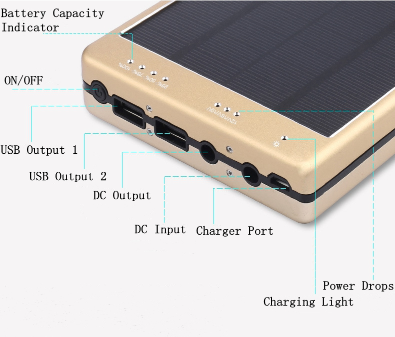 High Capacity Laptop Notebook Solar Power Bank 30000mAh